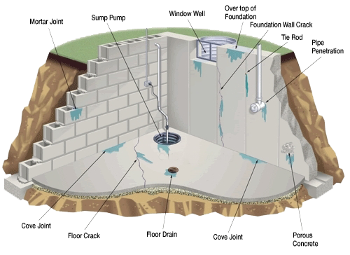 basement-cross-section